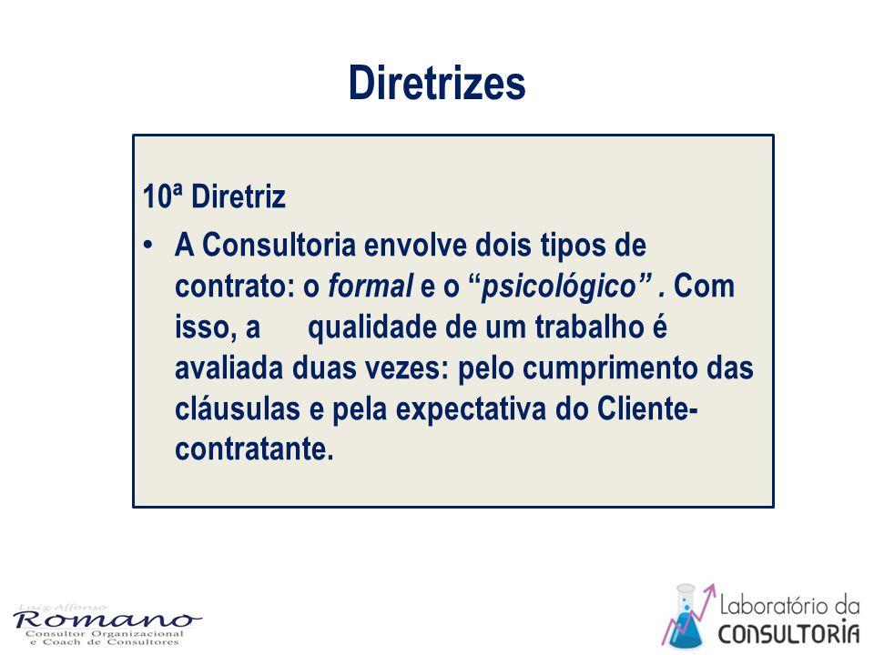 Diretrizes 10ª Diretriz A Consultoria envolve dois tipos de contrato: o formal e o psicológico .