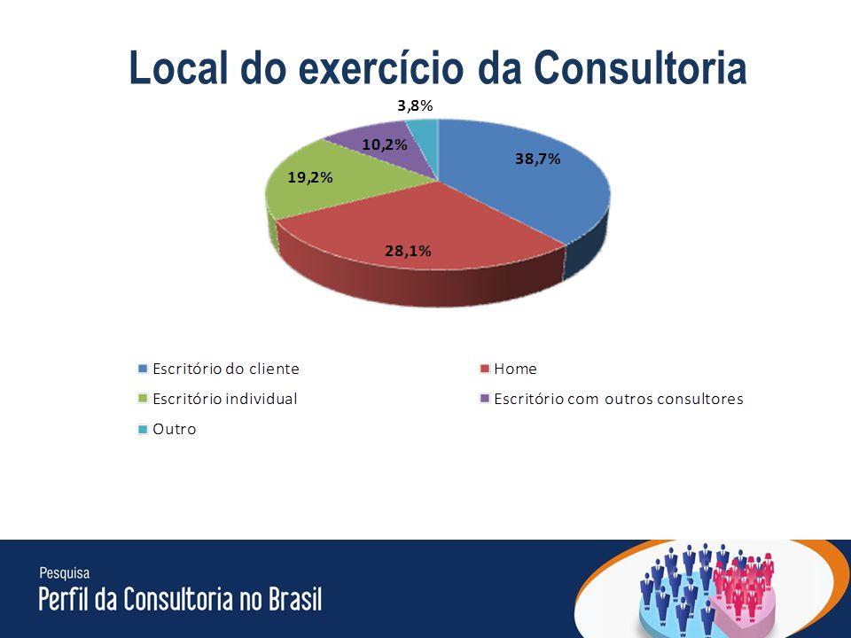 23 Local do exercício da Consultoria