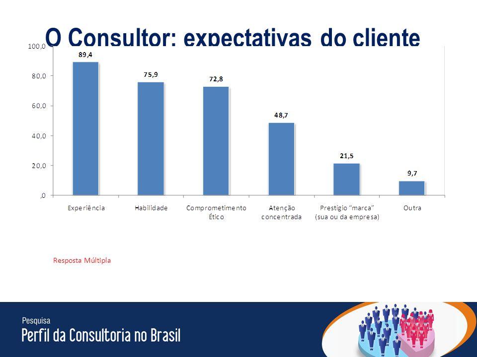 26 O Consultor: expectativas do cliente Resposta Múltipla