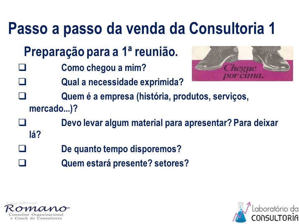 Passo a passo da venda da Consultoria 1 Preparação para a 1ª reunião.