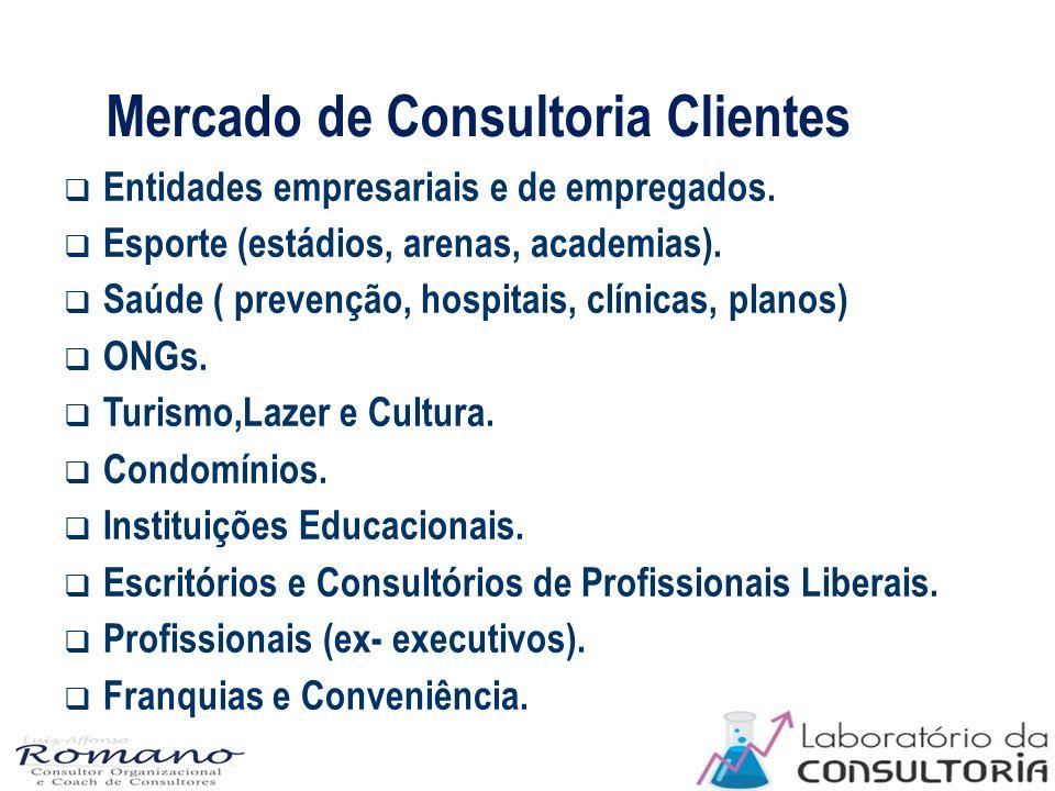Mercado de Consultoria Clientes  Entidades empresariais e de empregados.