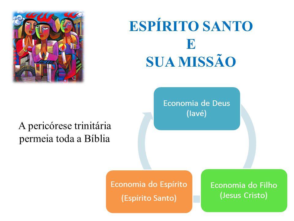ESPÍRITO SANTO E SUA MISSÃO Economia de Deus (Iavé) Economia do Filho (Jesus Cristo) Economia do Espírito (Espírito Santo) A pericórese trinitária per