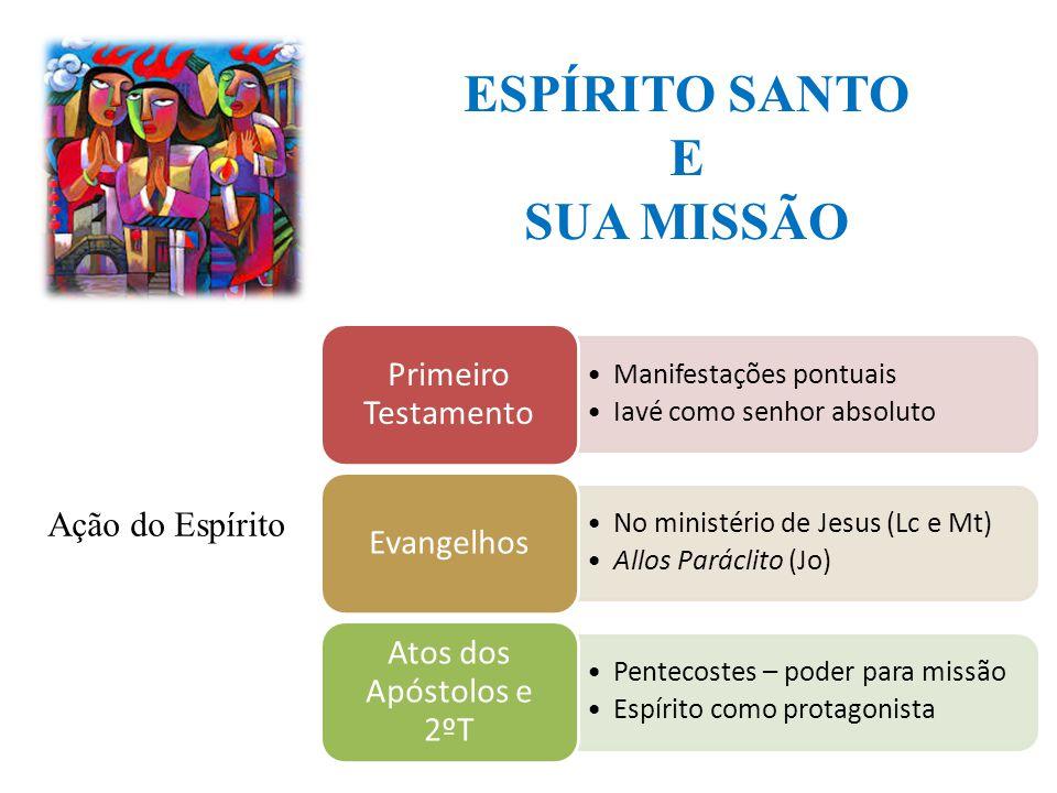 ESPÍRITO SANTO E SUA MISSÃO Manifestações pontuais Iavé como senhor absoluto Primeiro Testamento No ministério de Jesus (Lc e Mt) Allos Paráclito (Jo)