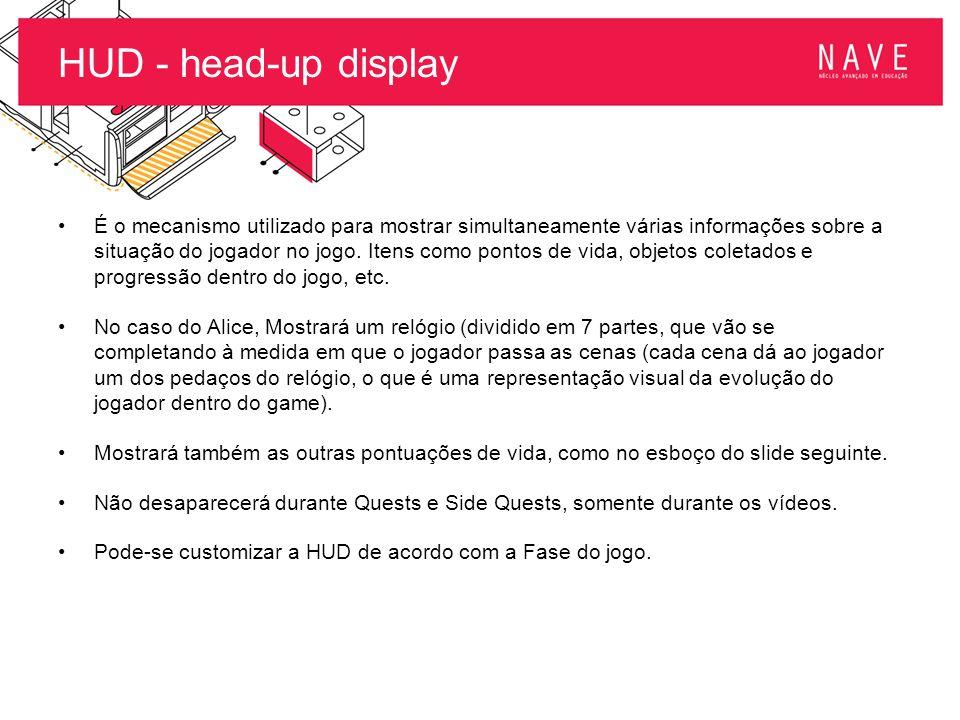 HUD - head-up display É o mecanismo utilizado para mostrar simultaneamente várias informações sobre a situação do jogador no jogo. Itens como pontos d