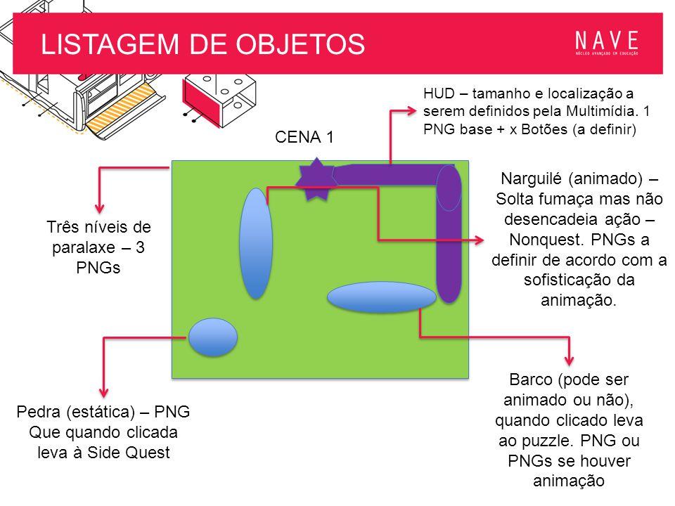 LISTAGEM DE OBJETOS CENA 1 Três níveis de paralaxe – 3 PNGs Pedra (estática) – PNG Que quando clicada leva à Side Quest Narguilé (animado) – Solta fum
