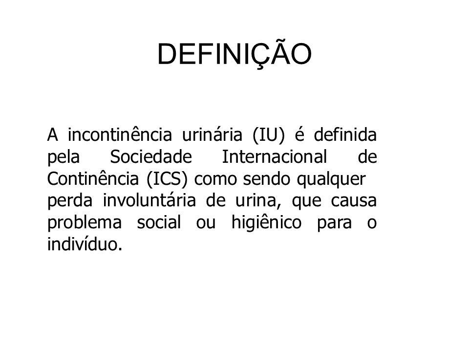 PACIENTE Elza de Oliveira Idade: 54 anos Tem: 4 filhos 3-cesárias e 1-normal Diagnóstico:Incontinência Urinária por Esforço Queixa Principal:Perda de urina ao tossir