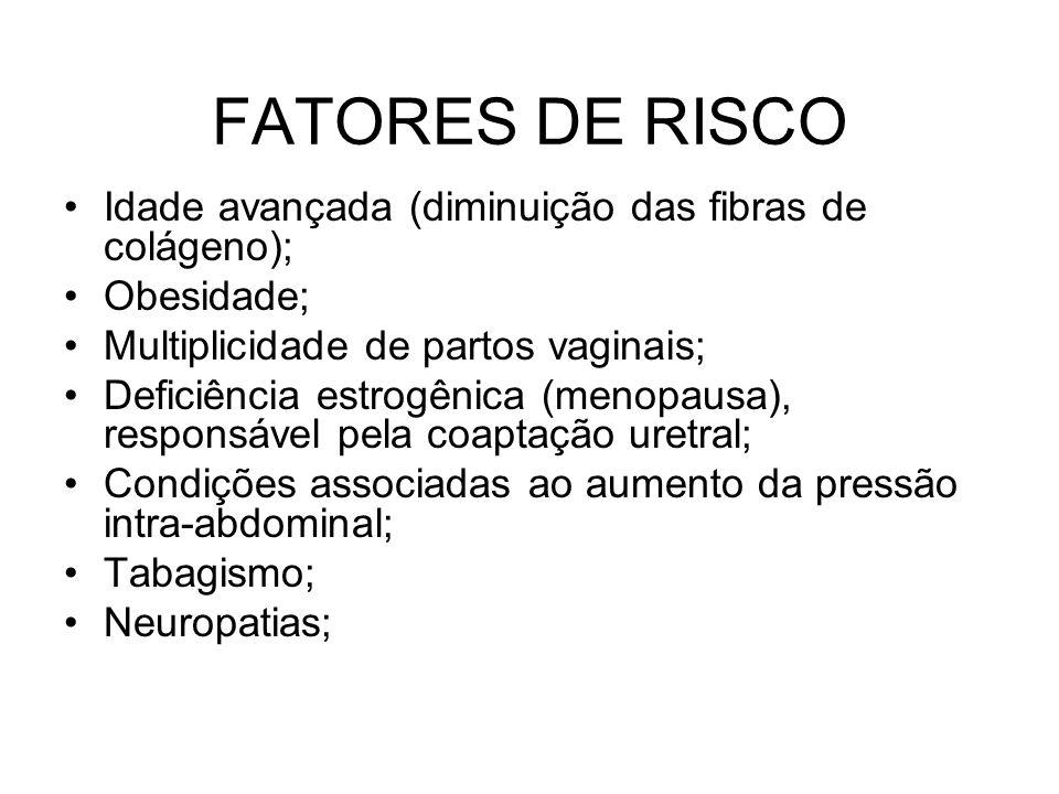 FATORES DE RISCO Idade avançada (diminuição das fibras de colágeno); Obesidade; Multiplicidade de partos vaginais; Deficiência estrogênica (menopausa)