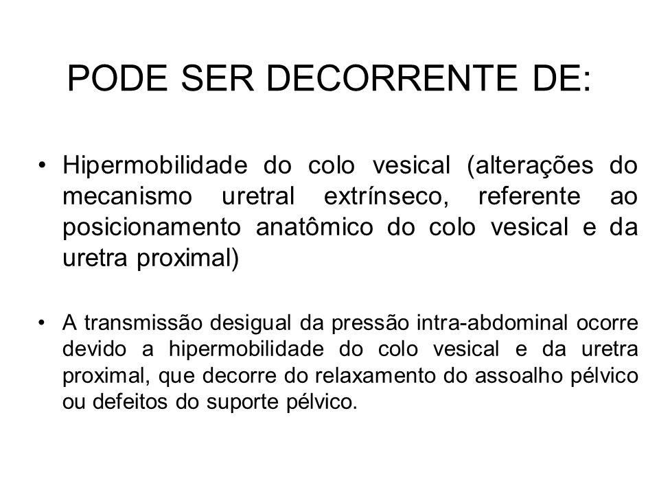 PODE SER DECORRENTE DE: Hipermobilidade do colo vesical (alterações do mecanismo uretral extrínseco, referente ao posicionamento anatômico do colo ves