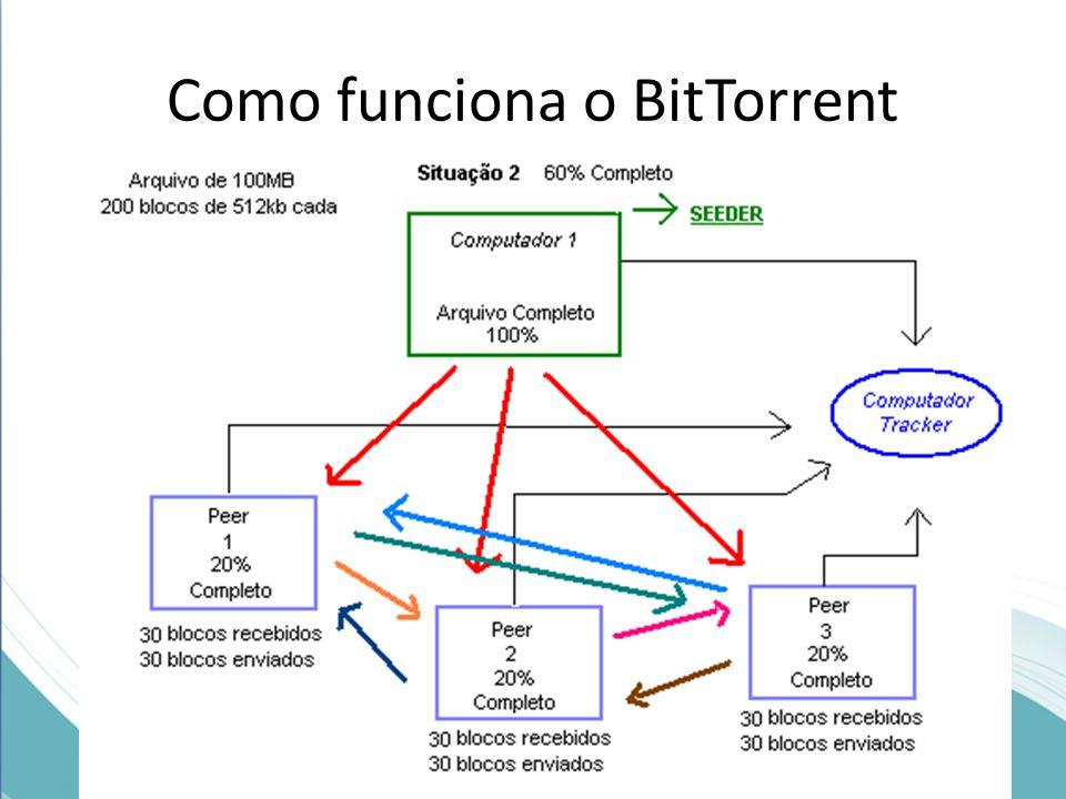 Como funciona o BitTorrent 23