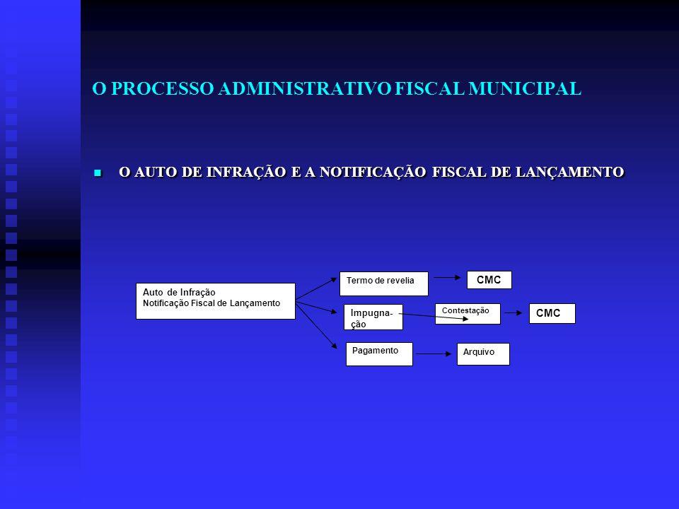 O PROCESSO ADMINISTRATIVO FISCAL MUNICIPAL O AUTO DE INFRAÇÃO E A NOTIFICAÇÃO FISCAL DE LANÇAMENTO O AUTO DE INFRAÇÃO E A NOTIFICAÇÃO FISCAL DE LANÇAM