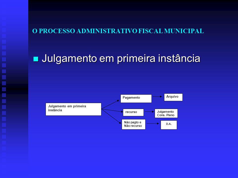 O PROCESSO ADMINISTRATIVO FISCAL MUNICIPAL Julgamento em primeira instância Julgamento em primeira instância Julgamento em primeira instância Pagament