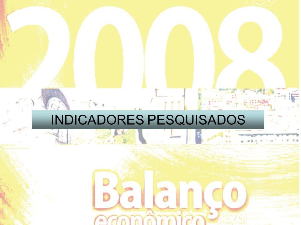 INDICADORES PESQUISADOS