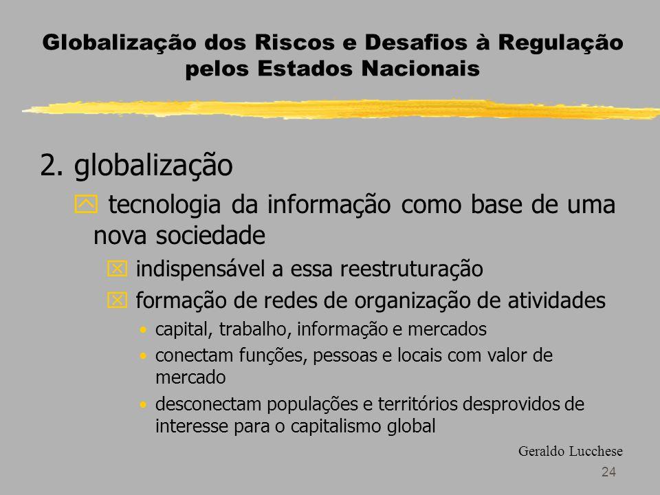 24 Globalização dos Riscos e Desafios à Regulação pelos Estados Nacionais 2.
