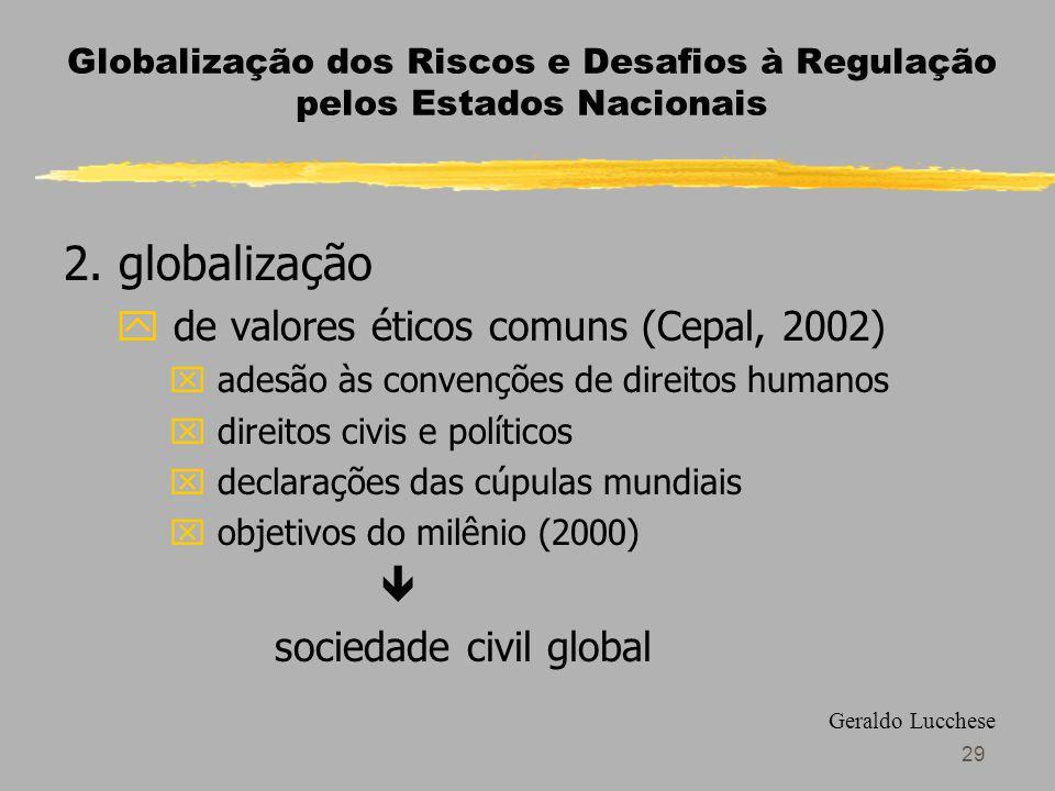 29 Globalização dos Riscos e Desafios à Regulação pelos Estados Nacionais 2.