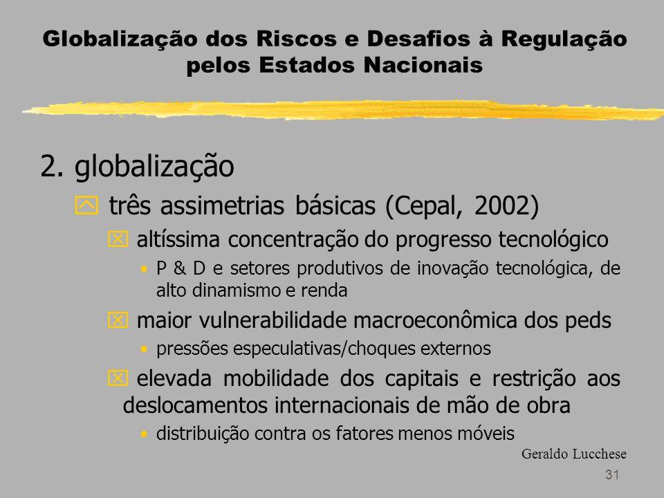 31 Globalização dos Riscos e Desafios à Regulação pelos Estados Nacionais 2.