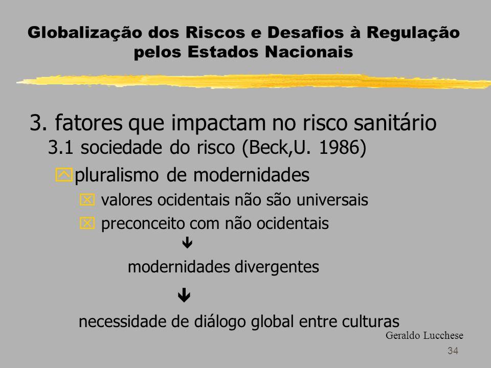 34 Globalização dos Riscos e Desafios à Regulação pelos Estados Nacionais 3.