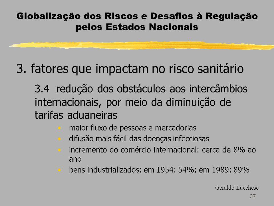 37 Globalização dos Riscos e Desafios à Regulação pelos Estados Nacionais 3.