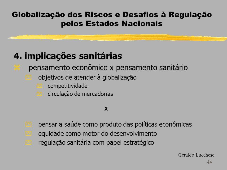 44 Globalização dos Riscos e Desafios à Regulação pelos Estados Nacionais 4.