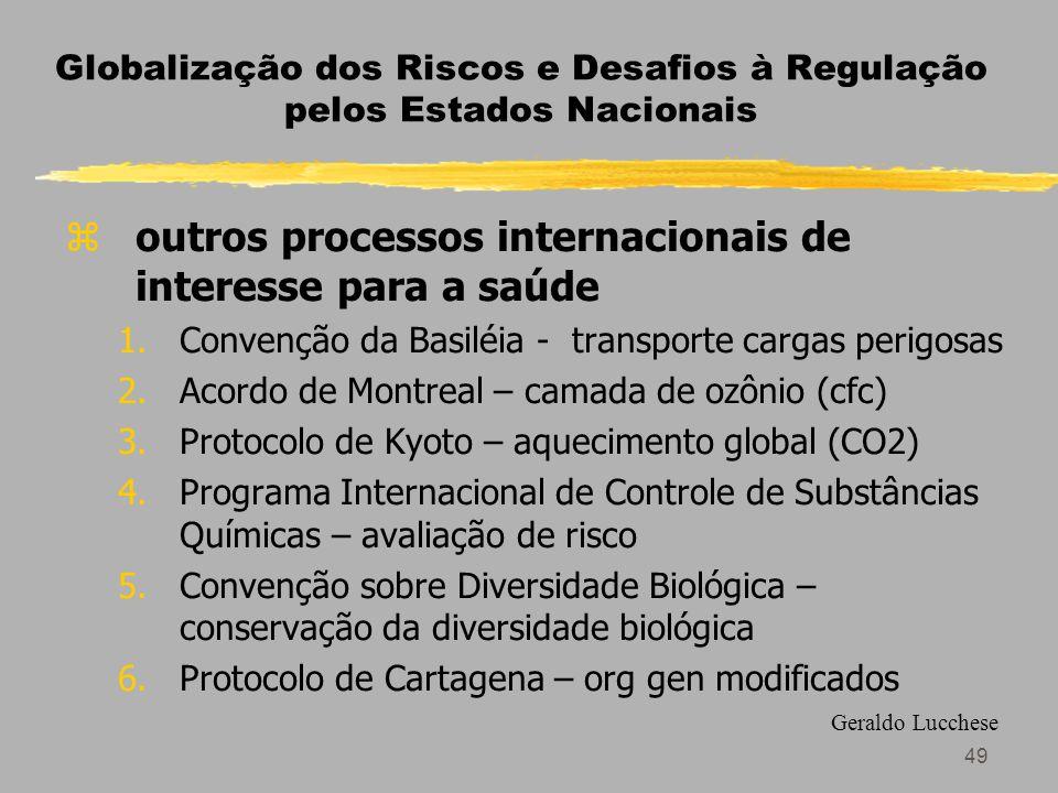 49 Globalização dos Riscos e Desafios à Regulação pelos Estados Nacionais zoutros processos internacionais de interesse para a saúde 1.Convenção da Basiléia - transporte cargas perigosas 2.Acordo de Montreal – camada de ozônio (cfc) 3.Protocolo de Kyoto – aquecimento global (CO2) 4.Programa Internacional de Controle de Substâncias Químicas – avaliação de risco 5.Convenção sobre Diversidade Biológica – conservação da diversidade biológica 6.Protocolo de Cartagena – org gen modificados Geraldo Lucchese
