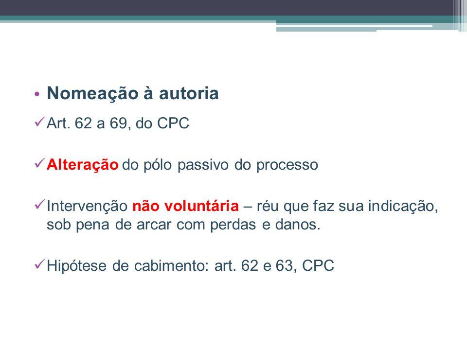 Nomeação à autoria Art. 62 a 69, do CPC Alteração do pólo passivo do processo Intervenção não voluntária – réu que faz sua indicação, sob pena de arca