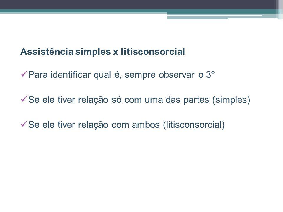 Assistência simples x litisconsorcial Para identificar qual é, sempre observar o 3º Se ele tiver relação só com uma das partes (simples) Se ele tiver relação com ambos (litisconsorcial)