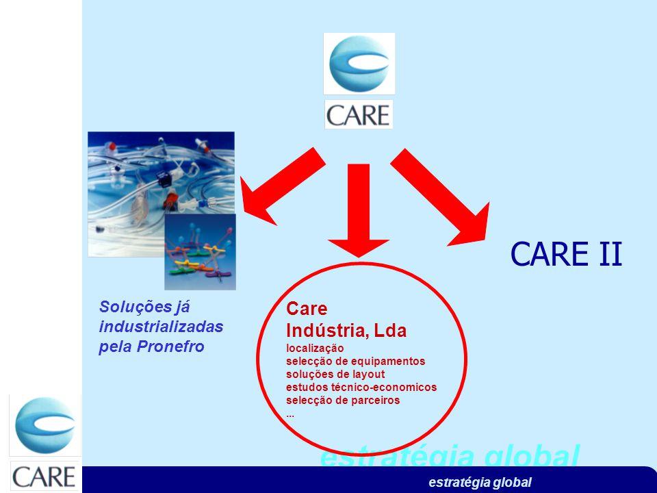 estratégia global Care Indústria, Lda localização selecção de equipamentos soluções de layout estudos técnico-economicos selecção de parceiros... CARE