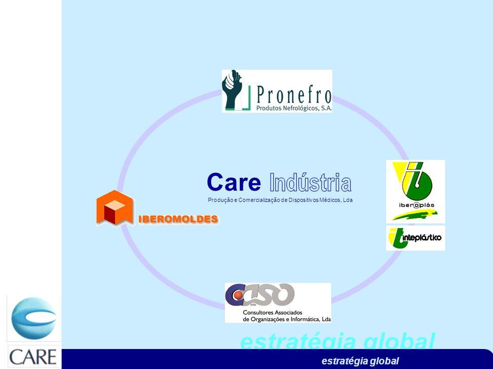 estratégia global Care Produção e Comercialização de Dispositivos Médicos, Lda
