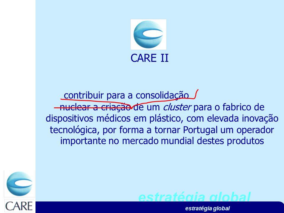 estratégia global nuclear a criação de um cluster para o fabrico de dispositivos médicos em plástico, com elevada inovação tecnológica, por forma a tornar Portugal um operador importante no mercado mundial destes produtos contribuir para a consolidação CARE II