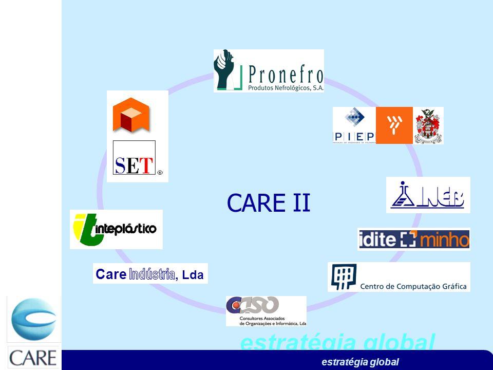 estratégia global CARE II Care, Lda