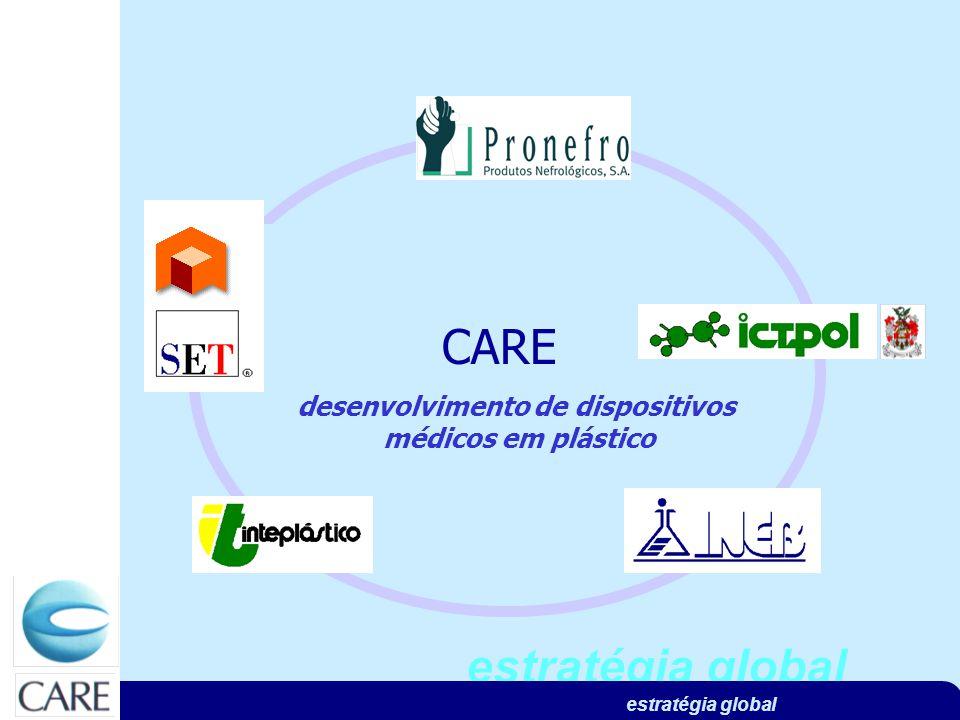 estratégia global desenvolvimento de dispositivos médicos em plástico CARE