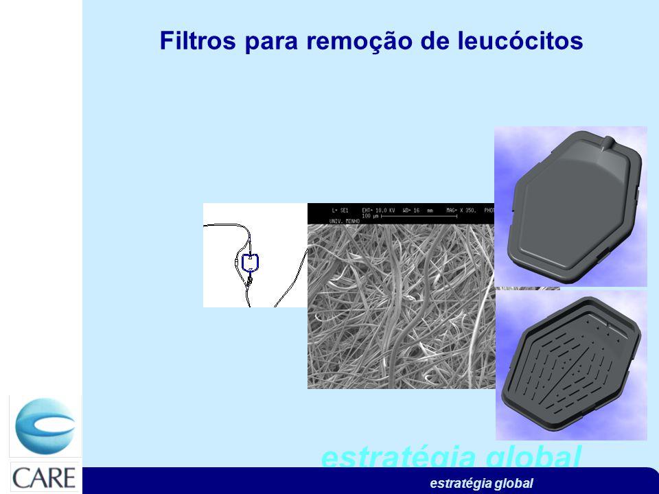estratégia global Filtros para remoção de leucócitos