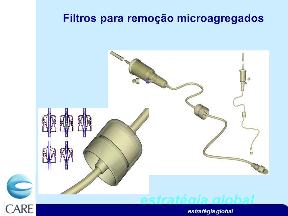 estratégia global Filtros para remoção microagregados