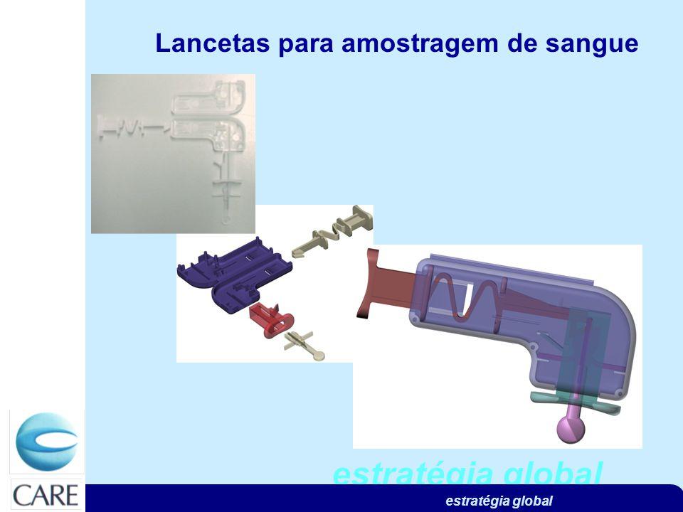 estratégia global Lancetas para amostragem de sangue
