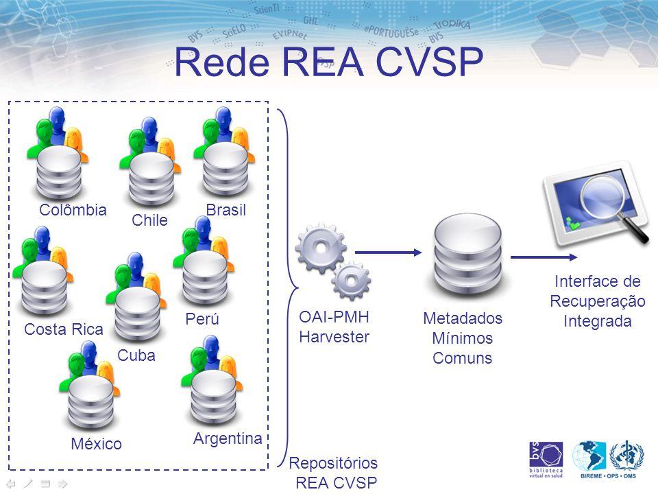 Rede REA CVSP BrasilArgentinaCubaChile Colômbia Costa RicaMéxicoPerú Repositórios REA CVSP OAI-PMH Harvester Metadados Mínimos Comuns Interface de Recuperação Integrada