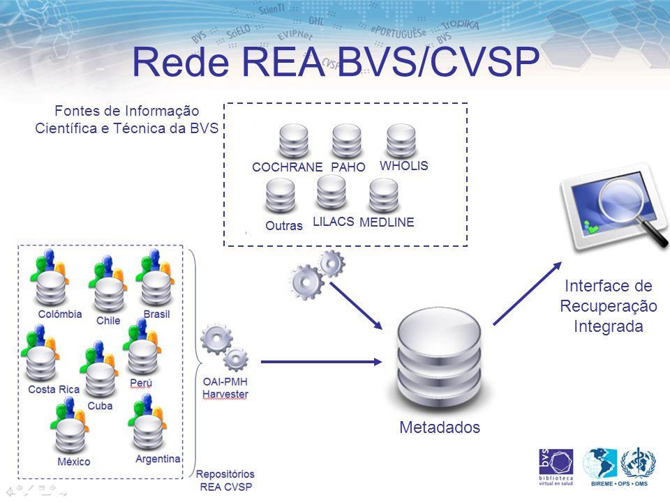 Rede REA BVS/CVSP Metadados Interface de Recuperação Integrada Fontes de Informação Científica e Técnica da BVS