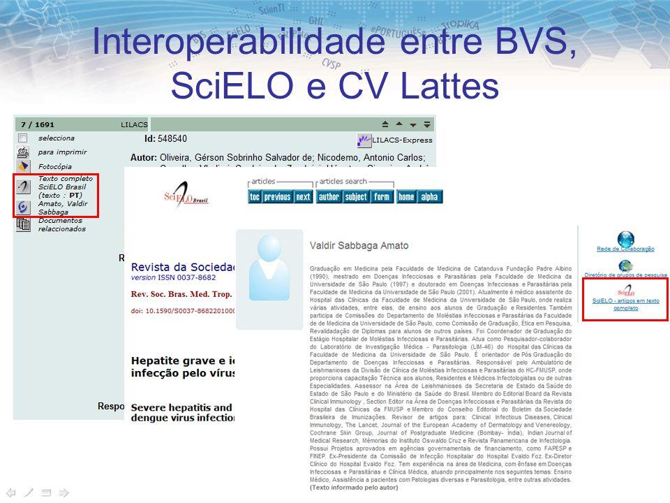 Interoperabilidade entre BVS, SciELO e CV Lattes