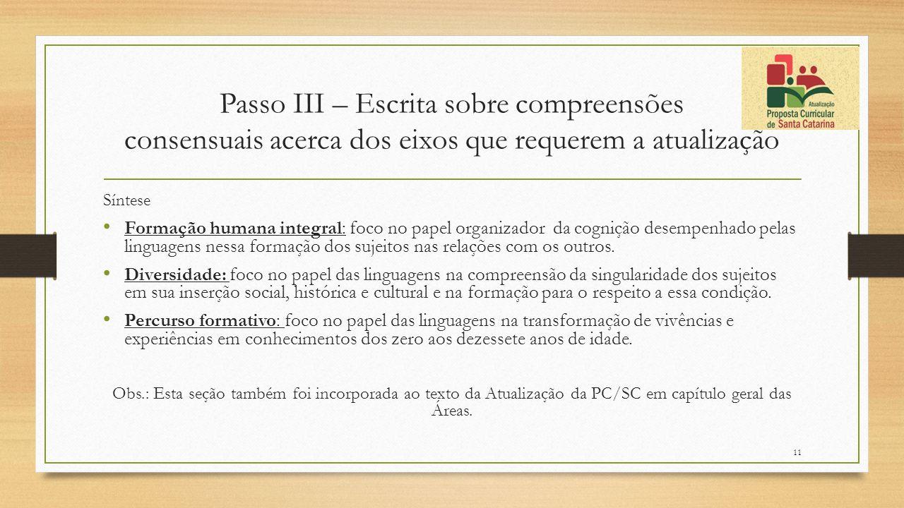 Passo III – Escrita sobre compreensões consensuais acerca dos eixos que requerem a atualização Síntese Formação humana integral: foco no papel organiz