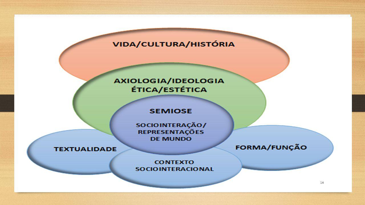 Passo VI – Retomada dos textos por componentes, na busca de um texto da Área Produção de um texto explicitando a compreensão do grupo acerca dos significados de cada conceito no âmbito da Área.
