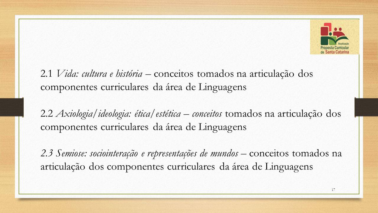 2.1 Vida: cultura e história – conceitos tomados na articulação dos componentes curriculares da área de Linguagens 2.2 Axiologia/ideologia: ética/esté