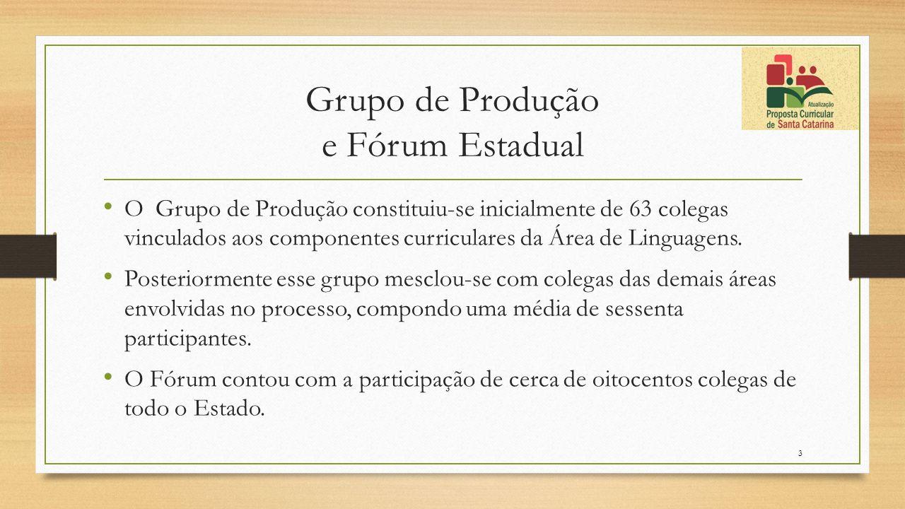 Grupo de Produção e Fórum Estadual O Grupo de Produção constituiu-se inicialmente de 63 colegas vinculados aos componentes curriculares da Área de Lin