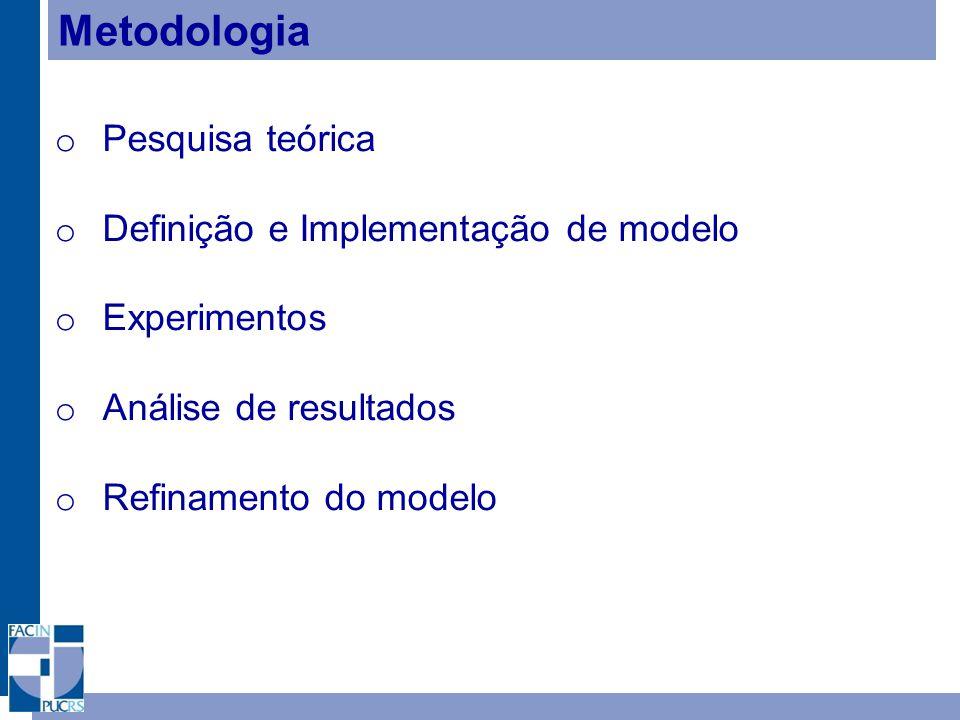 Metodologia o Pesquisa teórica o Definição e Implementação de modelo o Experimentos o Análise de resultados o Refinamento do modelo