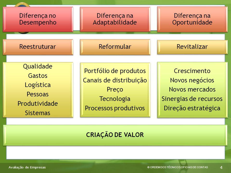 © ORDEM DOS TÉCNICOS OFICIAIS DE CONTAS 5 4.