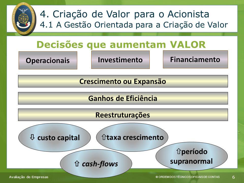 © ORDEM DOS TÉCNICOS OFICIAIS DE CONTAS 6 4.