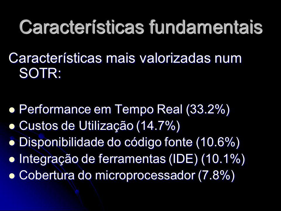 Características fundamentais Características mais valorizadas num SOTR: Performance em Tempo Real (33.2%) Performance em Tempo Real (33.2%) Custos de