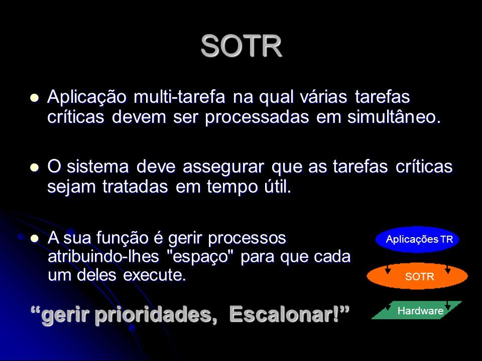 SOTR Aplicação multi-tarefa na qual várias tarefas críticas devem ser processadas em simultâneo.