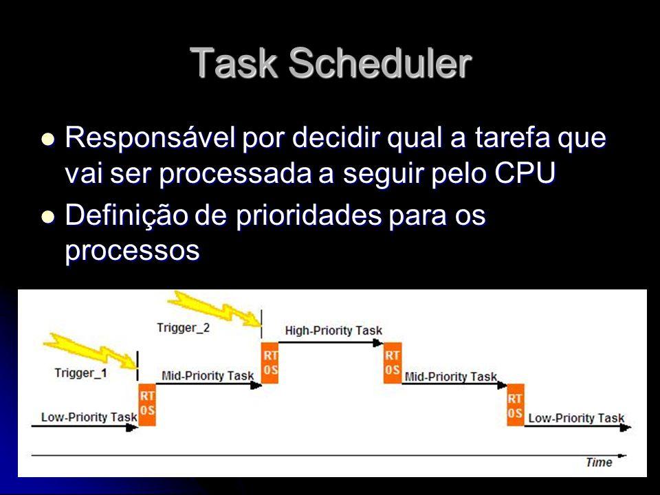 Task Scheduler Responsável por decidir qual a tarefa que vai ser processada a seguir pelo CPU Responsável por decidir qual a tarefa que vai ser processada a seguir pelo CPU Definição de prioridades para os processos Definição de prioridades para os processos Não-preentivo Não-preentivo Preentivo Preentivo