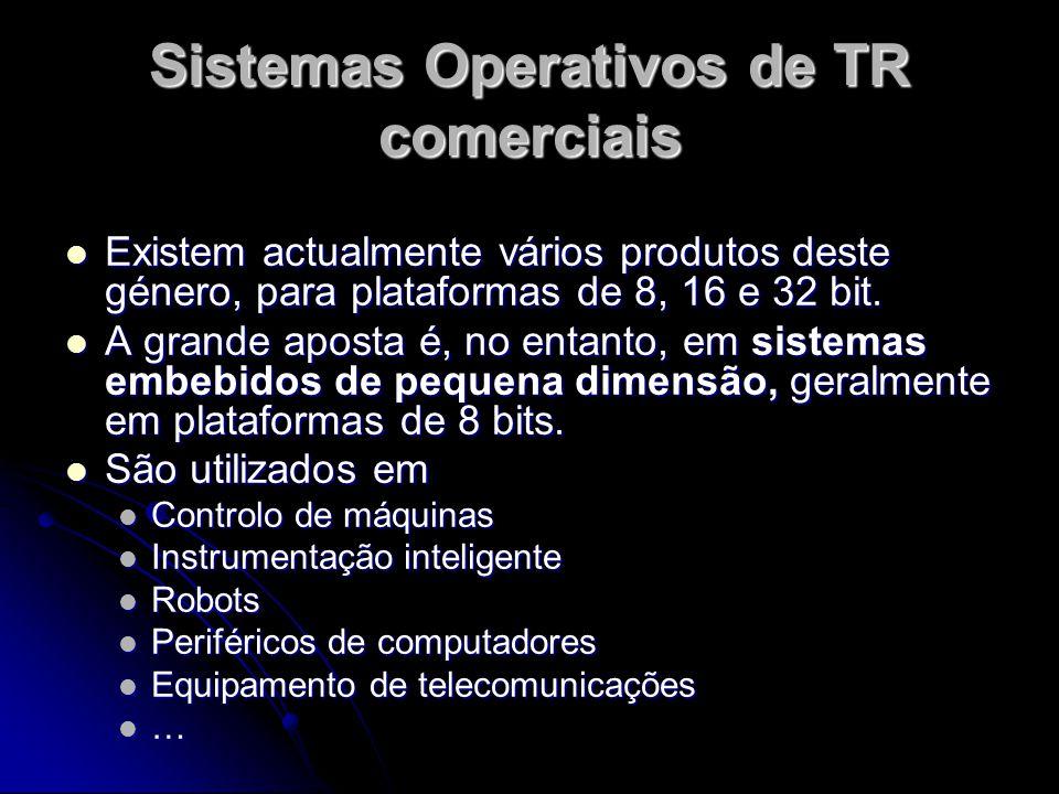 Sistemas Operativos de TR comerciais Existem actualmente vários produtos deste género, para plataformas de 8, 16 e 32 bit.