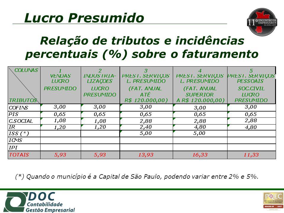 Relação de tributos e incidências percentuais (%) sobre o faturamento (*) Quando o município é a Capital de São Paulo, podendo variar entre 2% e 5%. L
