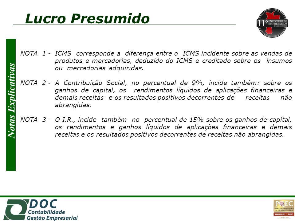 Notas Explicativas NOTA 1 -ICMS corresponde a diferença entre o ICMS incidente sobre as vendas de produtos e mercadorias, deduzido do ICMS e creditado