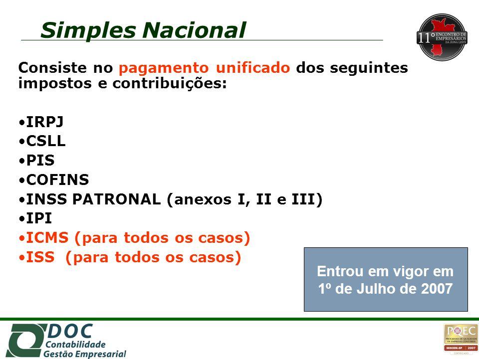 Consiste no pagamento unificado dos seguintes impostos e contribuições: IRPJ CSLL PIS COFINS INSS PATRONAL (anexos I, II e III) IPI ICMS (para todos o